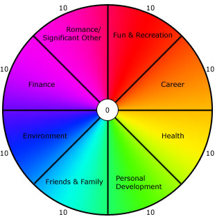 wheel_of_life